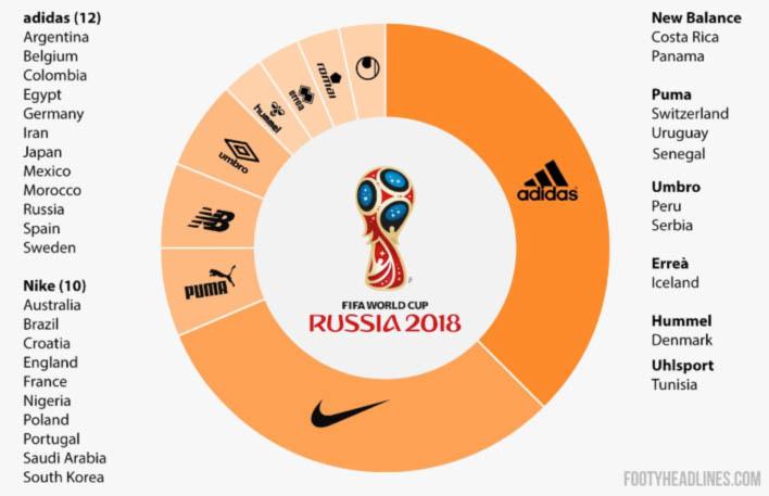 familia real Así llamado embrague  El objetivo de Adidas sigue siendo ser la mejor marca de deporte del Mundo»  - Diffusion Sport