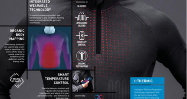 i-thermic, tecnología térmica de Odlo para prendas técnicas