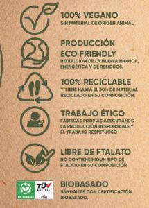 compromisos sostenibles de las sandalias Ipanema