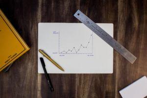 Análisis de los datos y del negocio