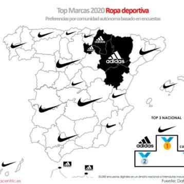 Nike barre a Adidas en España